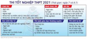 lich-thi-tn-2021