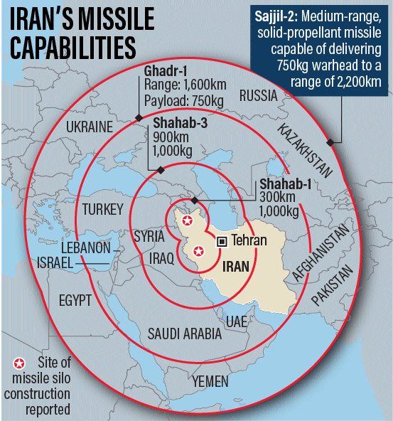 Iran thách thức bằng tên lửa đạn đạo: Châu Âu, Israel, Saudi, UAE ngồi trên đống lửa? - Ảnh 4.